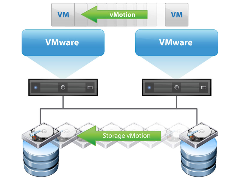 """vMotion operation fails with the error, """"The VM failed to"""